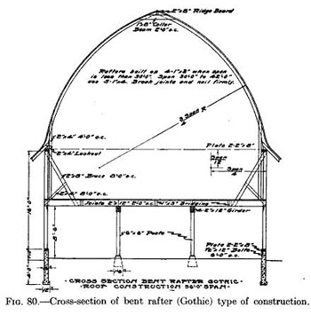Gothic Roof Framing | PHMC > Pennsylvania Agricultural History Project